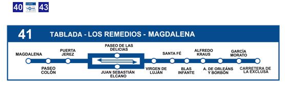 ruta provisional linea 41